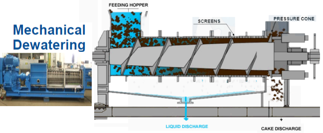 dewatering5.png